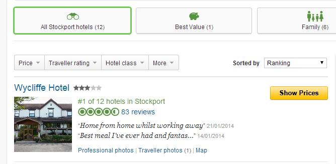 wycliffe hotel trip advisor january 2014 number 1